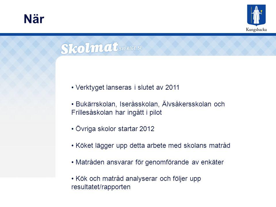 När Verktyget lanseras i slutet av 2011 Bukärrskolan, Iseråsskolan, Älvsåkersskolan och Frillesåskolan har ingått i pilot Övriga skolor startar 2012 K