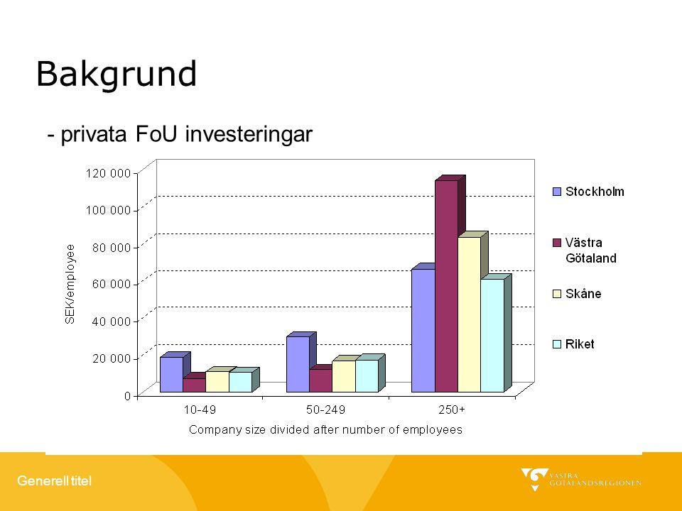 Bakgrund - privata FoU investeringar
