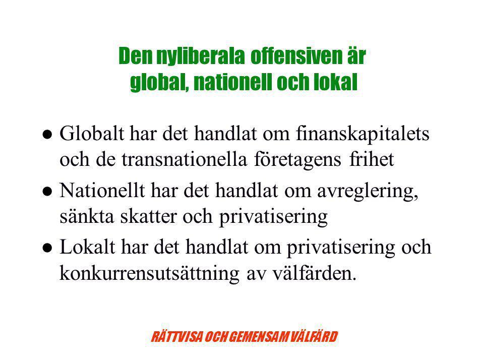 RÄTTVISA OCH GEMENSAM VÄLFÄRD Den nyliberala offensiven är global, nationell och lokal Globalt har det handlat om finanskapitalets och de transnationella företagens frihet Nationellt har det handlat om avreglering, sänkta skatter och privatisering Lokalt har det handlat om privatisering och konkurrensutsättning av välfärden.