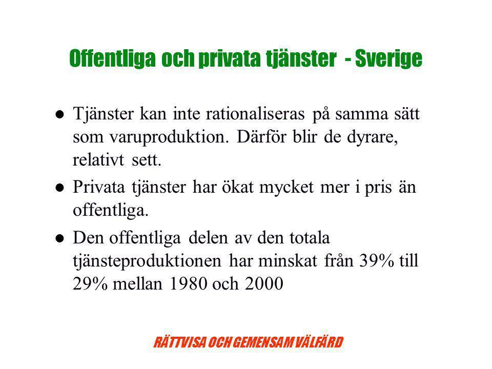 RÄTTVISA OCH GEMENSAM VÄLFÄRD Offentliga och privata tjänster - Sverige Tjänster kan inte rationaliseras på samma sätt som varuproduktion.