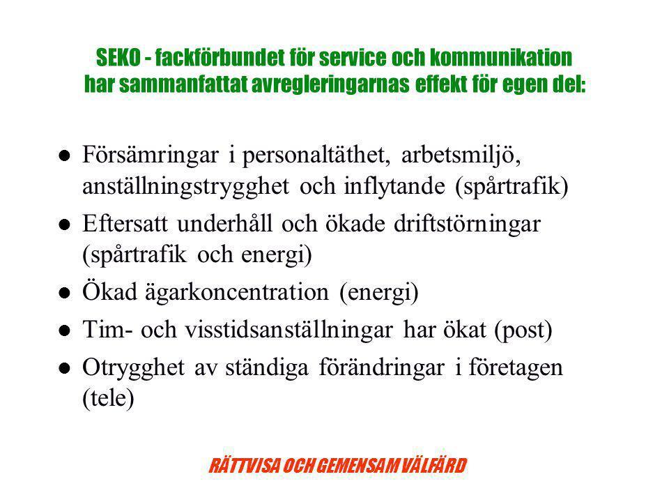 RÄTTVISA OCH GEMENSAM VÄLFÄRD SEKO - fackförbundet för service och kommunikation har sammanfattat avregleringarnas effekt för egen del: Försämringar i personaltäthet, arbetsmiljö, anställningstrygghet och inflytande (spårtrafik) Eftersatt underhåll och ökade driftstörningar (spårtrafik och energi) Ökad ägarkoncentration (energi) Tim- och visstidsanställningar har ökat (post) Otrygghet av ständiga förändringar i företagen (tele)