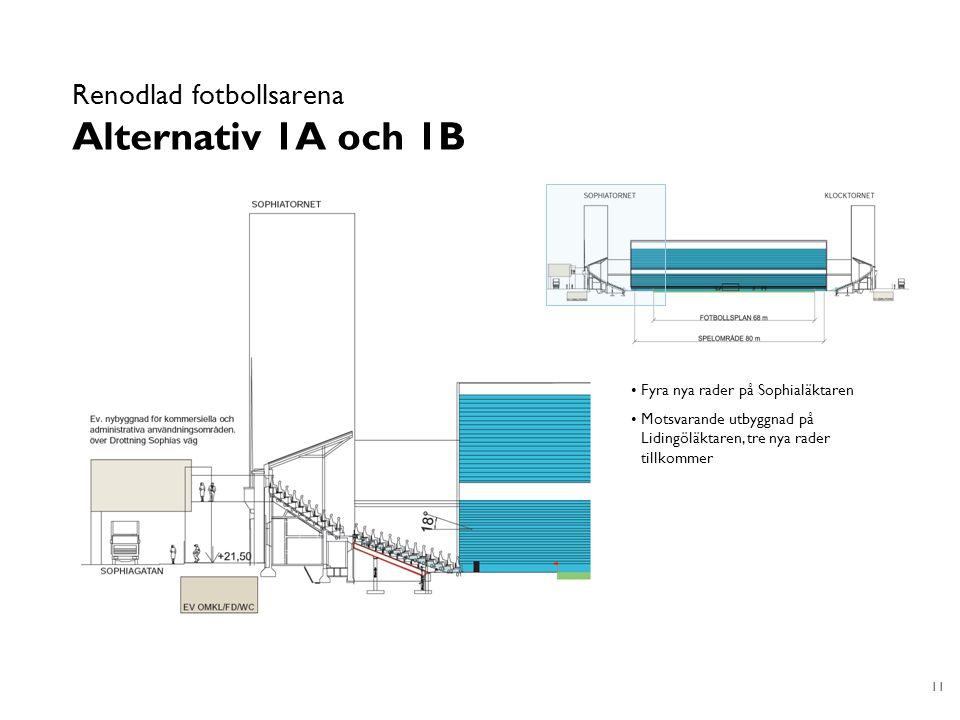 11 Renodlad fotbollsarena Alternativ 1A och 1B Fyra nya rader på Sophialäktaren Motsvarande utbyggnad på Lidingöläktaren, tre nya rader tillkommer