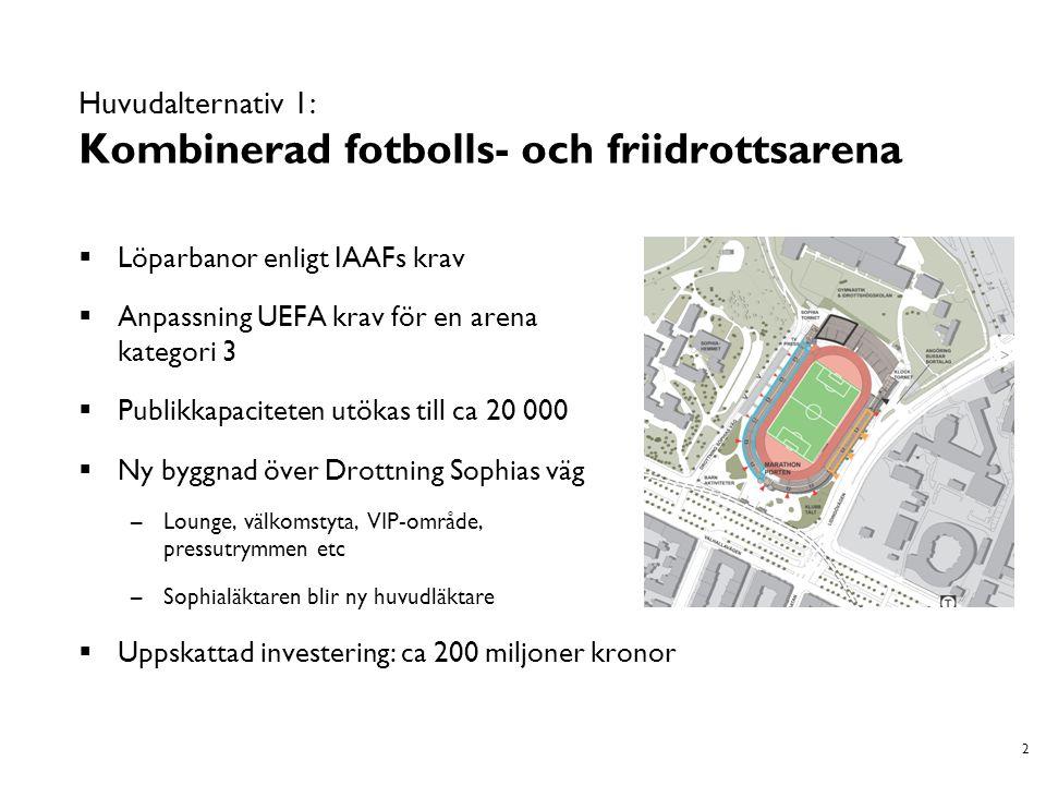 2 Huvudalternativ 1: Kombinerad fotbolls- och friidrottsarena  Löparbanor enligt IAAFs krav  Anpassning UEFA krav för en arena kategori 3  Publikkapaciteten utökas till ca 20 000  Ny byggnad över Drottning Sophias väg –Lounge, välkomstyta, VIP-område, pressutrymmen etc –Sophialäktaren blir ny huvudläktare  Uppskattad investering: ca 200 miljoner kronor