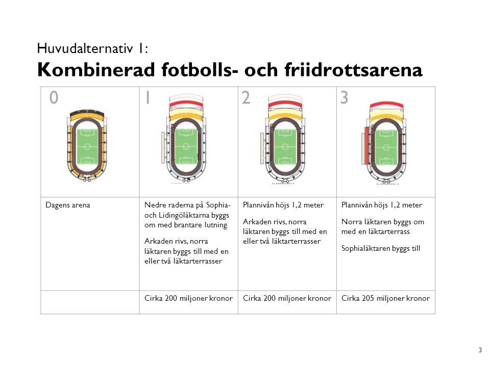 14 Renodlad fotbollsarena Alternativ 2A och 2B