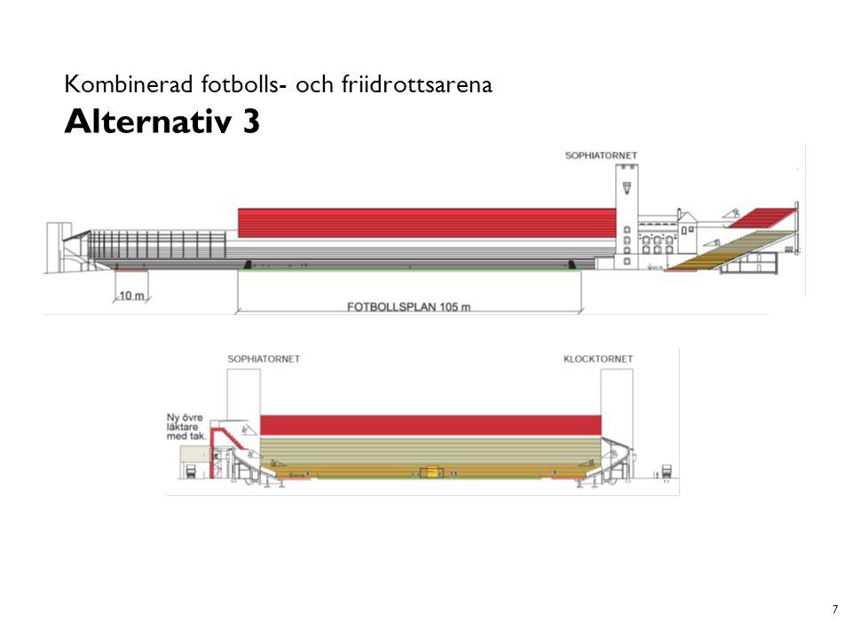 8 Huvudalternativ 2: Renodlad fotbollsarena  Löparbanor byggs bort  Anpassning UEFA krav för en arena kategori 3  Publikkapaciteten utökas till ca 20 000  Ny byggnad över Drottning Sophias väg –Lounge, välkomstyta, VIP-område, pressutrymmen etc –Sophialäktaren blir ny huvudläktare  Uppskattad investering: ca 210 – 290 miljoner kronor