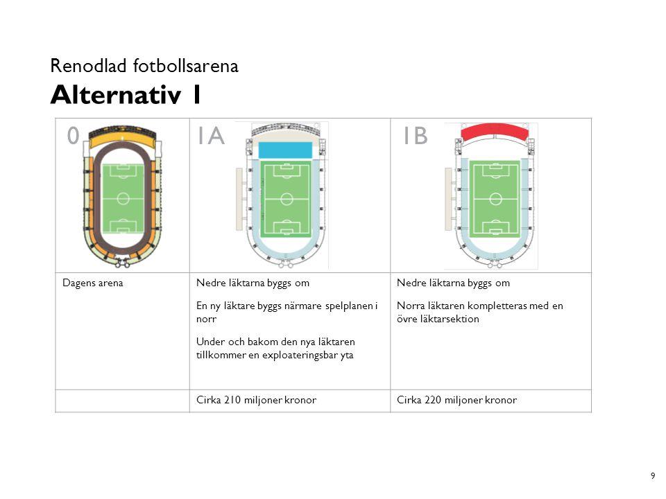 10 Renodlad fotbollsarena Alternativ 1A och 1B A B