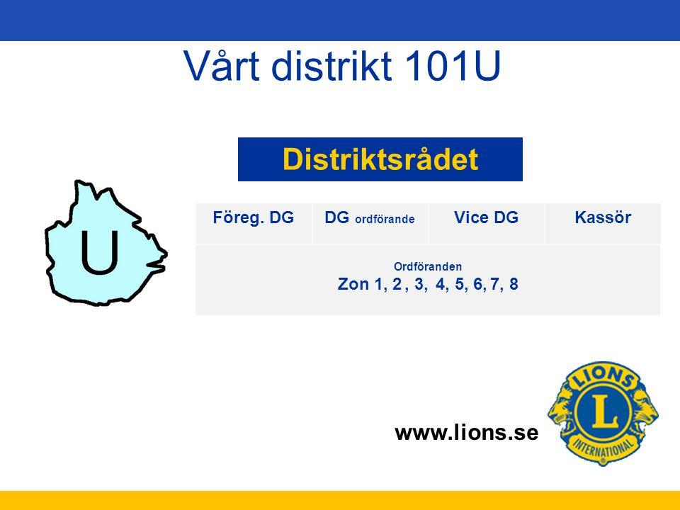 www.lions.se Distriktsrådet Föreg. DG GunillaPers son (AU) DG ordförande Vice DG (AU) Kassör Ordföranden Zon 1, 2, 3, 4, 5, 6, 7, 8 Vårt distrikt 101U