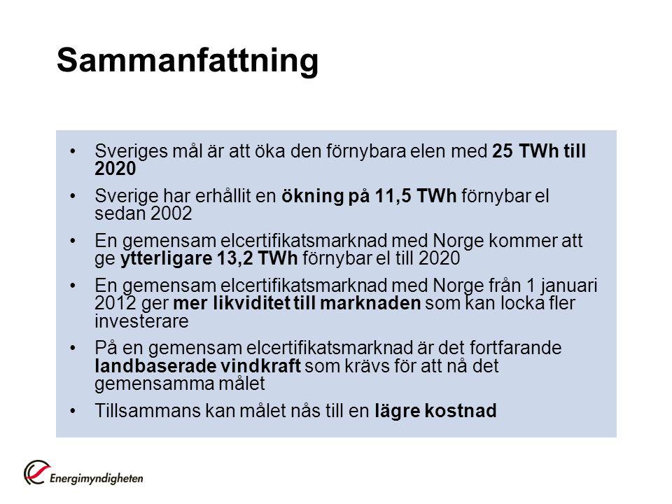 Sammanfattning Sveriges mål är att öka den förnybara elen med 25 TWh till 2020 Sverige har erhållit en ökning på 11,5 TWh förnybar el sedan 2002 En gemensam elcertifikatsmarknad med Norge kommer att ge ytterligare 13,2 TWh förnybar el till 2020 En gemensam elcertifikatsmarknad med Norge från 1 januari 2012 ger mer likviditet till marknaden som kan locka fler investerare På en gemensam elcertifikatsmarknad är det fortfarande landbaserade vindkraft som krävs för att nå det gemensamma målet Tillsammans kan målet nås till en lägre kostnad