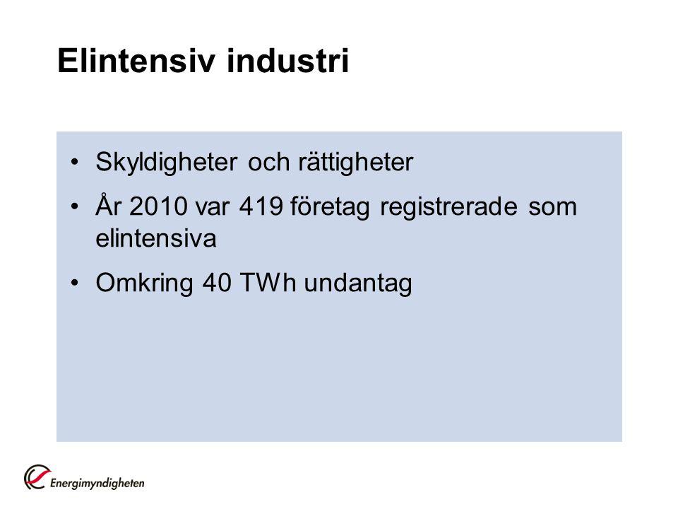 Elintensiv industri Skyldigheter och rättigheter År 2010 var 419 företag registrerade som elintensiva Omkring 40 TWh undantag