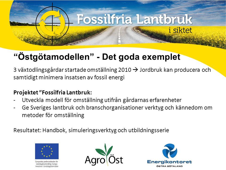 Östgötamodellen - Det goda exemplet 3 växtodlingsgårdar startade omställning 2010  Jordbruk kan producera och samtidigt minimera insatsen av fossil energi Projektet Fossilfria Lantbruk: -Utveckla modell för omställning utifrån gårdarnas erfarenheter -Ge Sveriges lantbruk och branschorganisationer verktyg och kännedom om metoder för omställning Resultatet: Handbok, simuleringsverktyg och utbildningsserie
