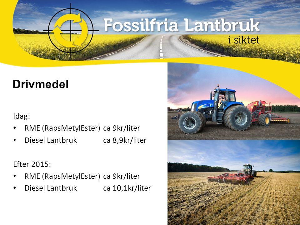 Drivmedel Idag: RME (RapsMetylEster)ca 9kr/liter Diesel Lantbrukca 8,9kr/liter Efter 2015: RME (RapsMetylEster)ca 9kr/liter Diesel Lantbruk ca 10,1kr/liter