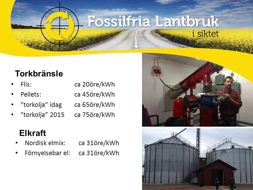 Torkbränsle Flis: ca 20öre/kWh Pellets: ca 45öre/kWh torkolja idag ca 65öre/kWh torkolja 2015ca 75öre/kWh Elkraft Nordisk elmix:ca 31öre/kWh Förnyelsebar el:ca 31öre/kWh