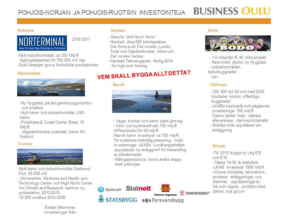 norr Planeringsarbete 2013 i norr vägar 4,5 Milj € järnvägar 2 Milj € Entreprenörs arbete 2013 i norr vägar 200 Milj € järnvägar 45 Milj €