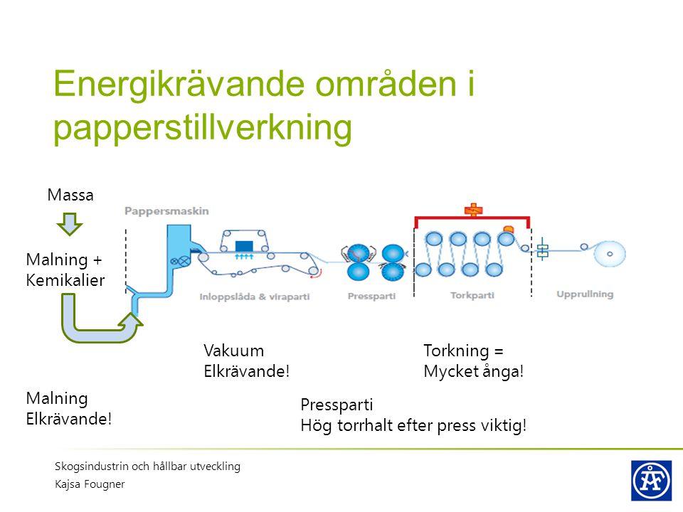 Energikrävande områden i papperstillverkning Skogsindustrin och hållbar utveckling Kajsa Fougner Malning + Kemikalier Massa Malning Elkrävande! Vakuum