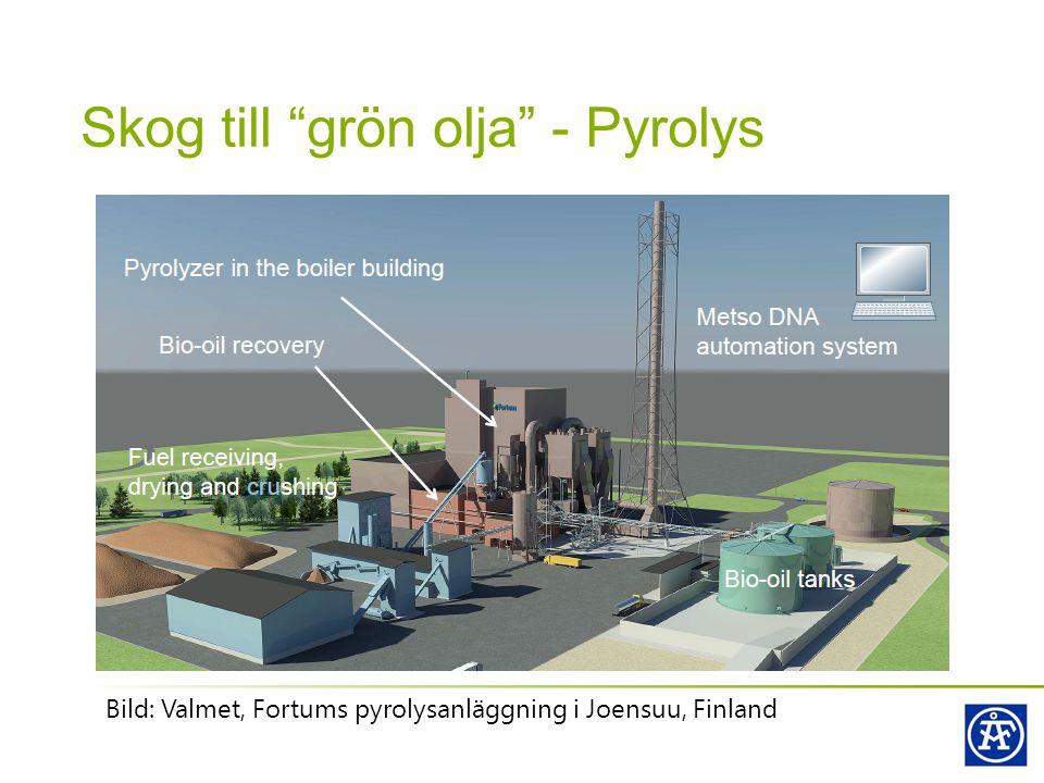 "Skog till ""grön olja"" - Pyrolys Bild: Valmet, Fortums pyrolysanläggning i Joensuu, Finland"