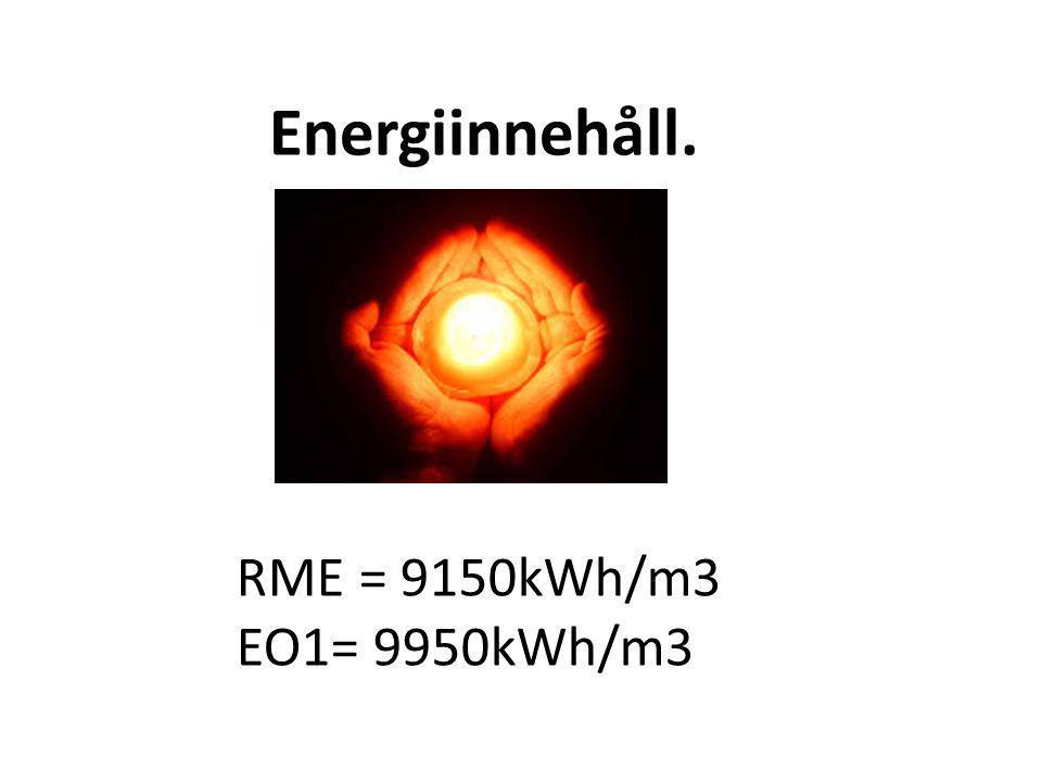 UtsläppCO2 RME: 31,936g/kWh EO1:288,580g/kWh