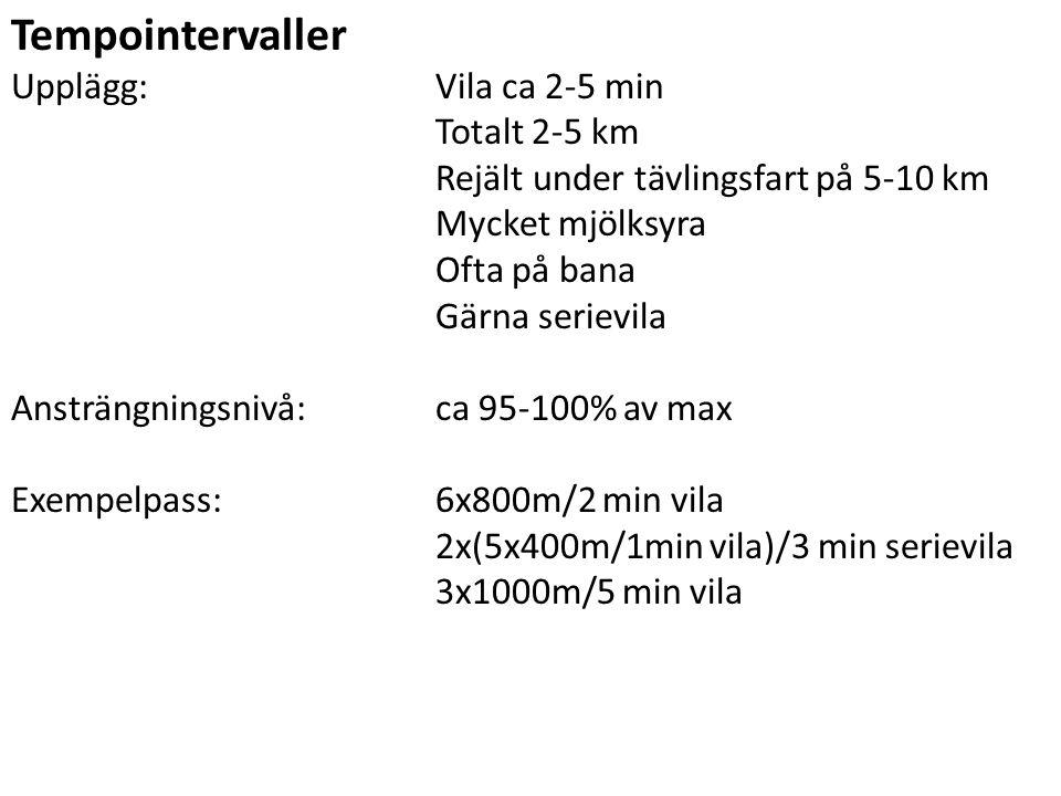 Tempointervaller Upplägg: Vila ca 2-5 min Totalt 2-5 km Rejält under tävlingsfart på 5-10 km Mycket mjölksyra Ofta på bana Gärna serievila Ansträngningsnivå: ca 95-100% av max Exempelpass:6x800m/2 min vila 2x(5x400m/1min vila)/3 min serievila 3x1000m/5 min vila