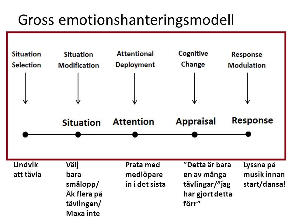 """Gross emotionshanteringsmodell Undvik att tävla Välj bara smålopp/ Åk flera på tävlingen/ Maxa inte Prata med medlöpare in i det sista """"Detta är bara"""