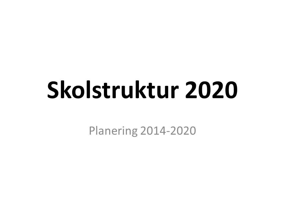 Skolstruktur 2020 Planering 2014-2020