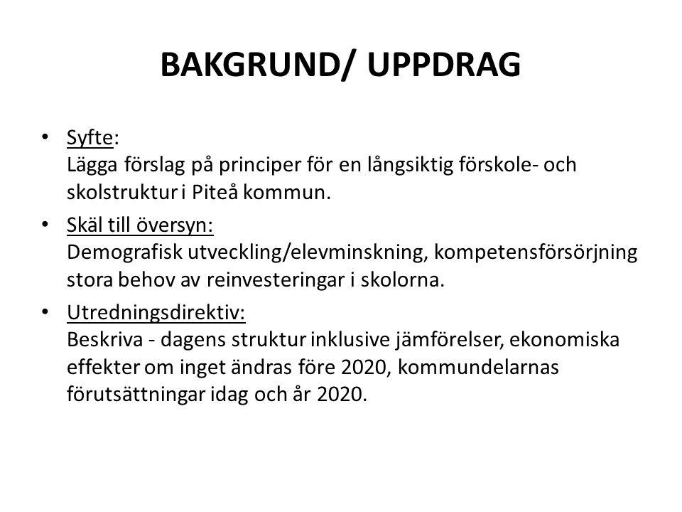 BAKGRUND/ UPPDRAG Syfte: Lägga förslag på principer för en långsiktig förskole- och skolstruktur i Piteå kommun. Skäl till översyn: Demografisk utveck