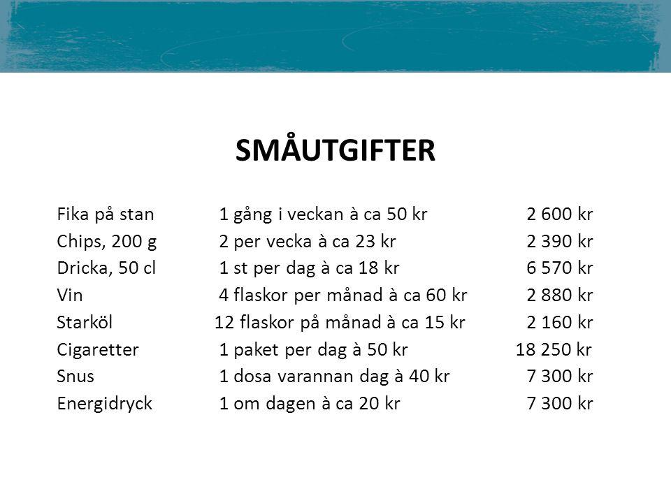 Fika på stan 1 gång i veckan à ca 50 kr2 600 kr Chips, 200 g 2 per vecka à ca 23 kr 2 390 kr Dricka, 50 cl 1 st per dag à ca 18 kr6 570 kr Vin 4 flaskor per månad à ca 60 kr2 880 kr Starköl 12 flaskor på månad à ca 15 kr2 160 kr Cigaretter 1 paket per dag à 50 kr 18 250 kr Snus 1 dosa varannan dag à 40 kr7 300 kr Energidryck 1 om dagen à ca 20 kr7 300 kr SMÅUTGIFTER