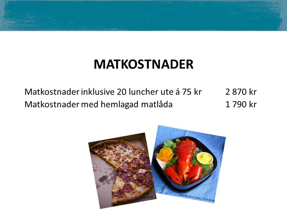 Matkostnader inklusive 20 luncher ute á 75 kr 2 870 kr Matkostnader med hemlagad matlåda 1 790 kr Sakurako Kitsa / Foter / CC BY-NC-ND THEMACGIRL* / Foter / CC BY-NC-NDFoter MATKOSTNADER