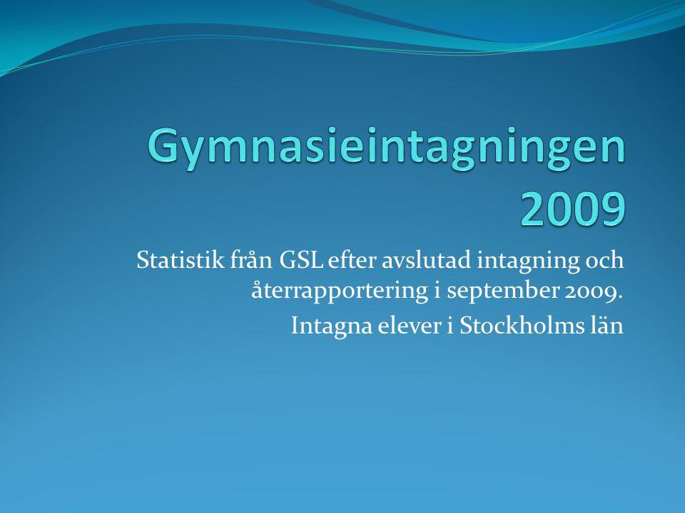 Statistik från GSL efter avslutad intagning och återrapportering i september 2009. Intagna elever i Stockholms län