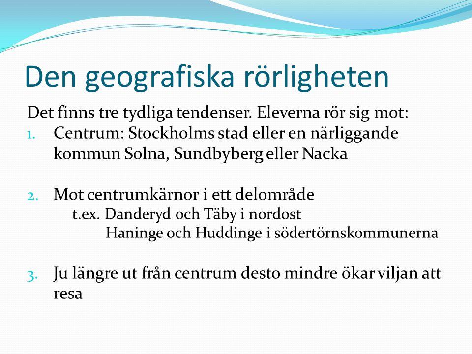 Den geografiska rörligheten Det finns tre tydliga tendenser. Eleverna rör sig mot: 1. Centrum: Stockholms stad eller en närliggande kommun Solna, Sund