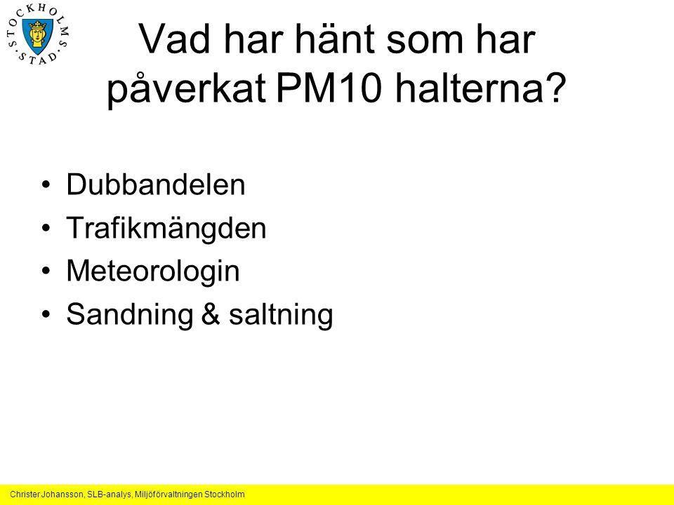Christer Johansson, SLB-analys, Miljöförvaltningen Stockholm Vad har hänt som har påverkat PM10 halterna? Dubbandelen Trafikmängden Meteorologin Sandn