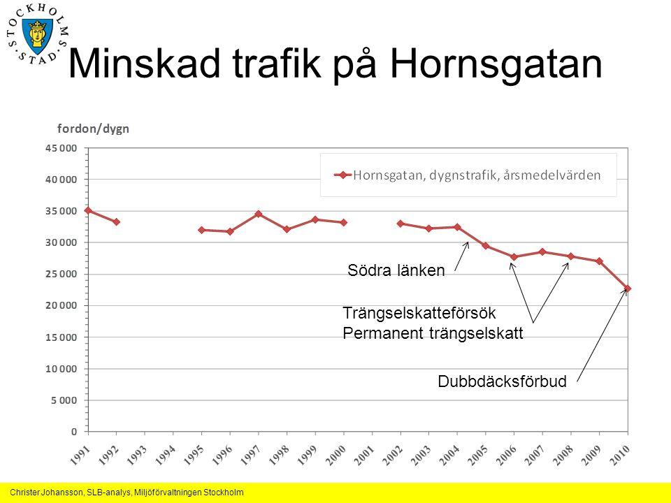 Christer Johansson, SLB-analys, Miljöförvaltningen Stockholm Minskad trafik på Hornsgatan Södra länken Trängselskatteförsök Permanent trängselskatt Du