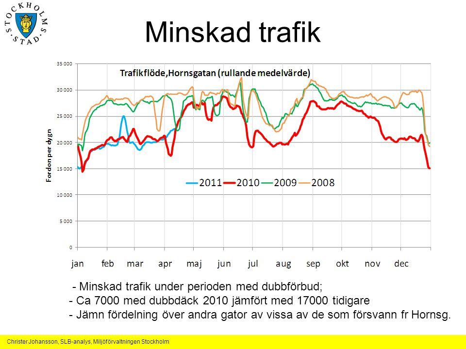 Christer Johansson, SLB-analys, Miljöförvaltningen Stockholm Minskad trafik - Minskad trafik under perioden med dubbförbud; - Ca 7000 med dubbdäck 201