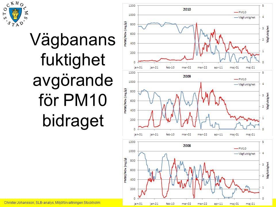 Christer Johansson, SLB-analys, Miljöförvaltningen Stockholm Vägbanans fuktighet avgörande för PM10 bidraget