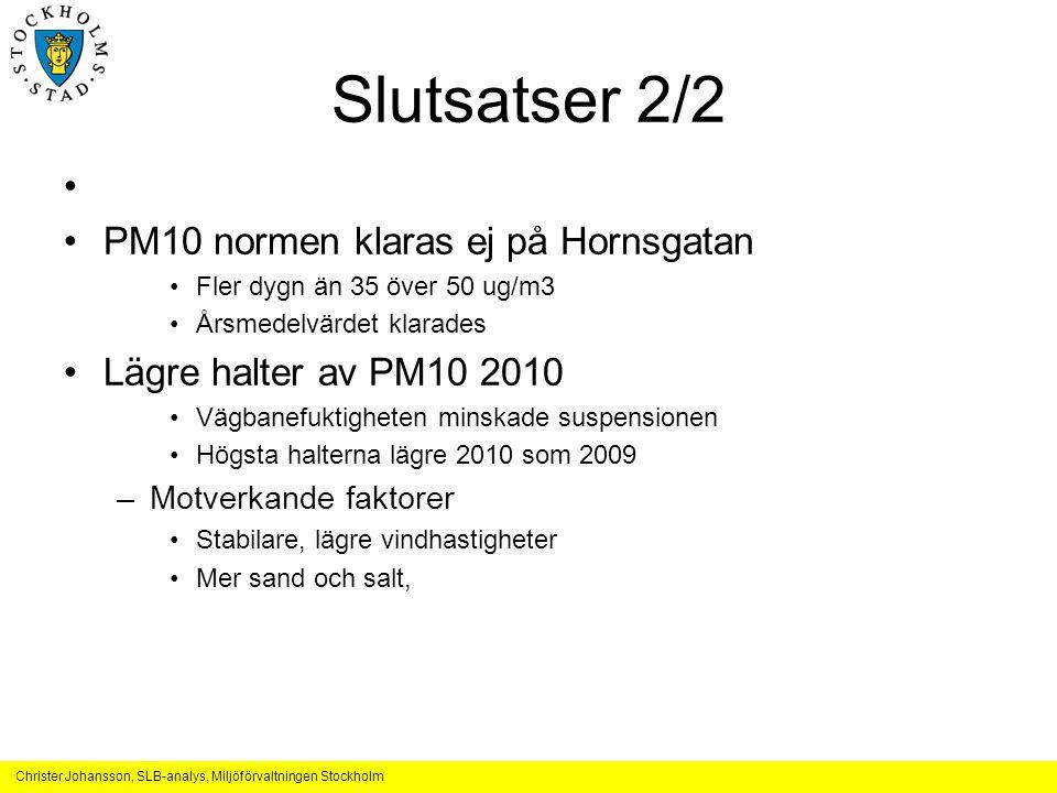 Christer Johansson, SLB-analys, Miljöförvaltningen Stockholm Slutsatser 2/2 PM10 normen klaras ej på Hornsgatan Fler dygn än 35 över 50 ug/m3 Årsmedel