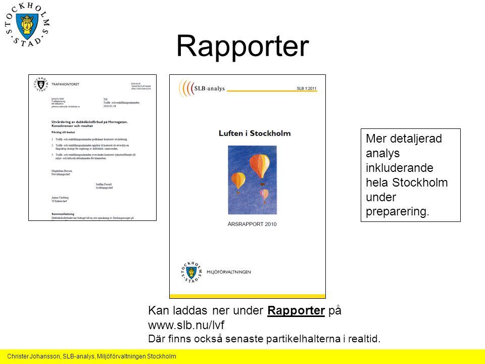 Christer Johansson, SLB-analys, Miljöförvaltningen Stockholm Rapporter Kan laddas ner under Rapporter på www.slb.nu/lvf Där finns också senaste partik