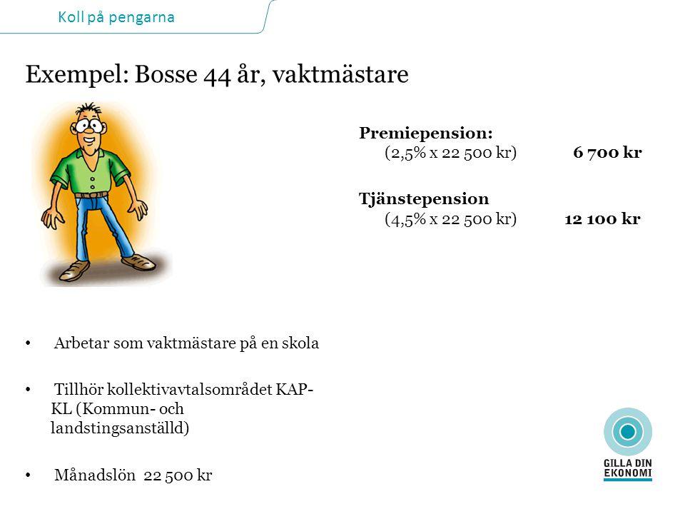 Koll på pengarna Exempel: Bosse 44 år, vaktmästare Premiepension: (2,5% x 22 500 kr) 6 700 kr Tjänstepension (4,5% x 22 500 kr) 12 100 kr Arbetar som