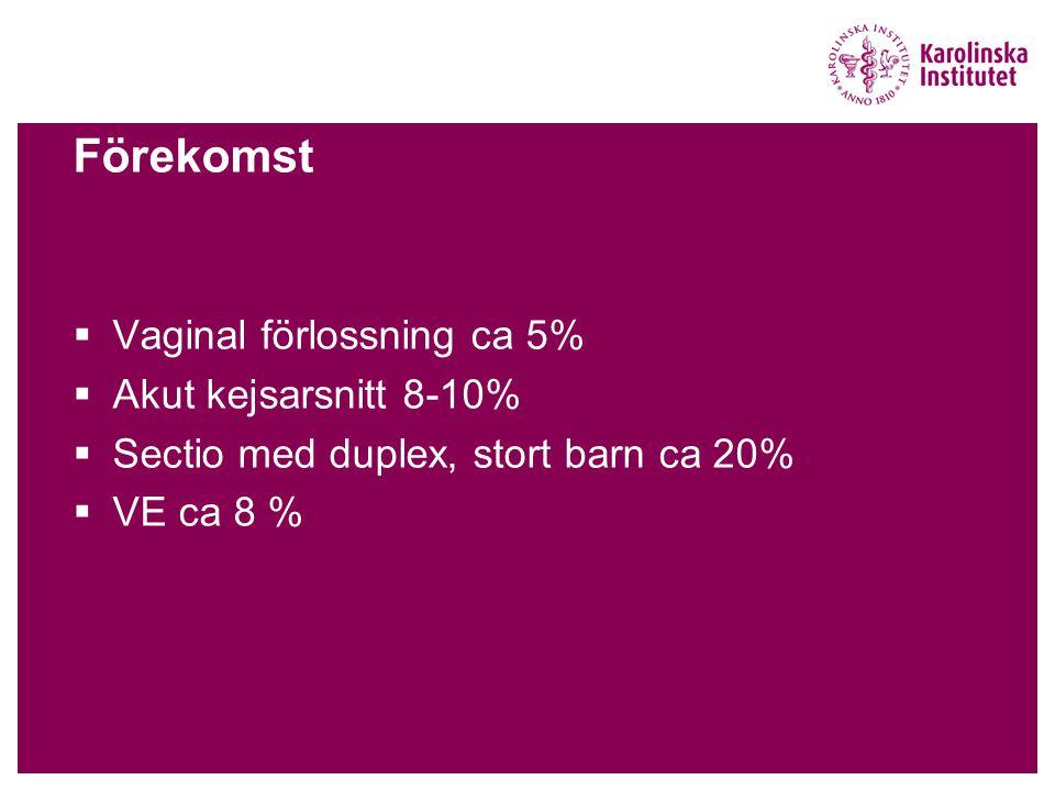 Förekomst  Vaginal förlossning ca 5%  Akut kejsarsnitt 8-10%  Sectio med duplex, stort barn ca 20%  VE ca 8 %