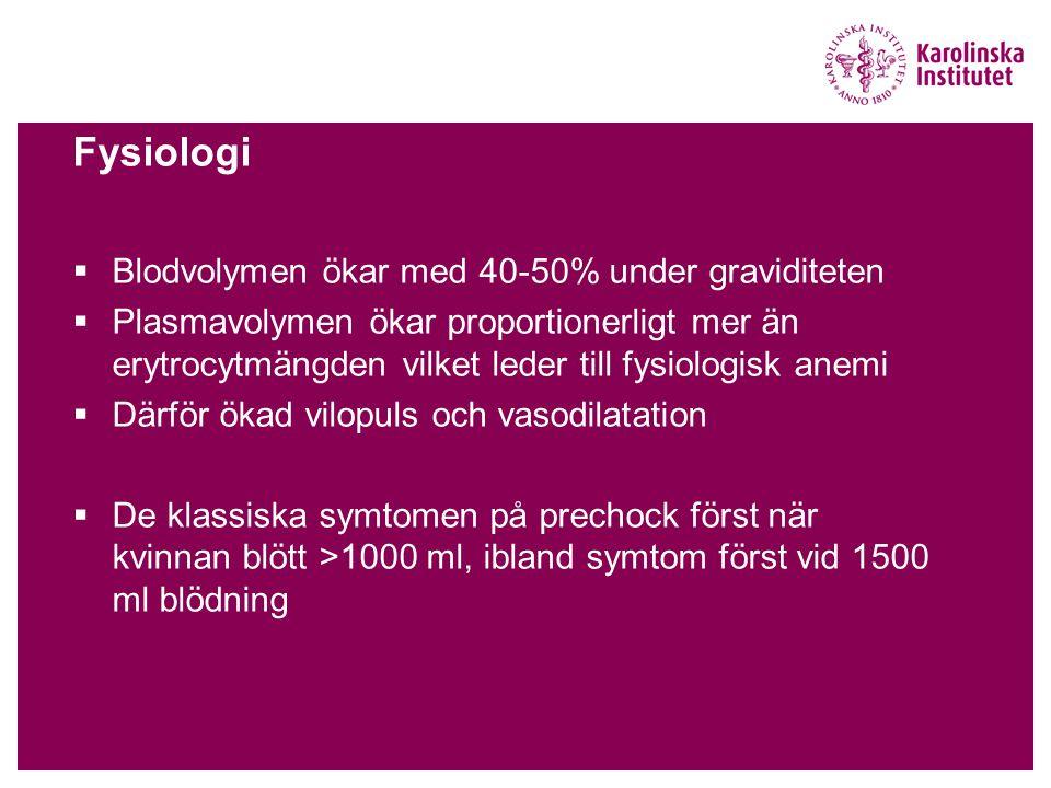 Fysiologi  Blodvolymen ökar med 40-50% under graviditeten  Plasmavolymen ökar proportionerligt mer än erytrocytmängden vilket leder till fysiologisk anemi  Därför ökad vilopuls och vasodilatation  De klassiska symtomen på prechock först när kvinnan blött >1000 ml, ibland symtom först vid 1500 ml blödning