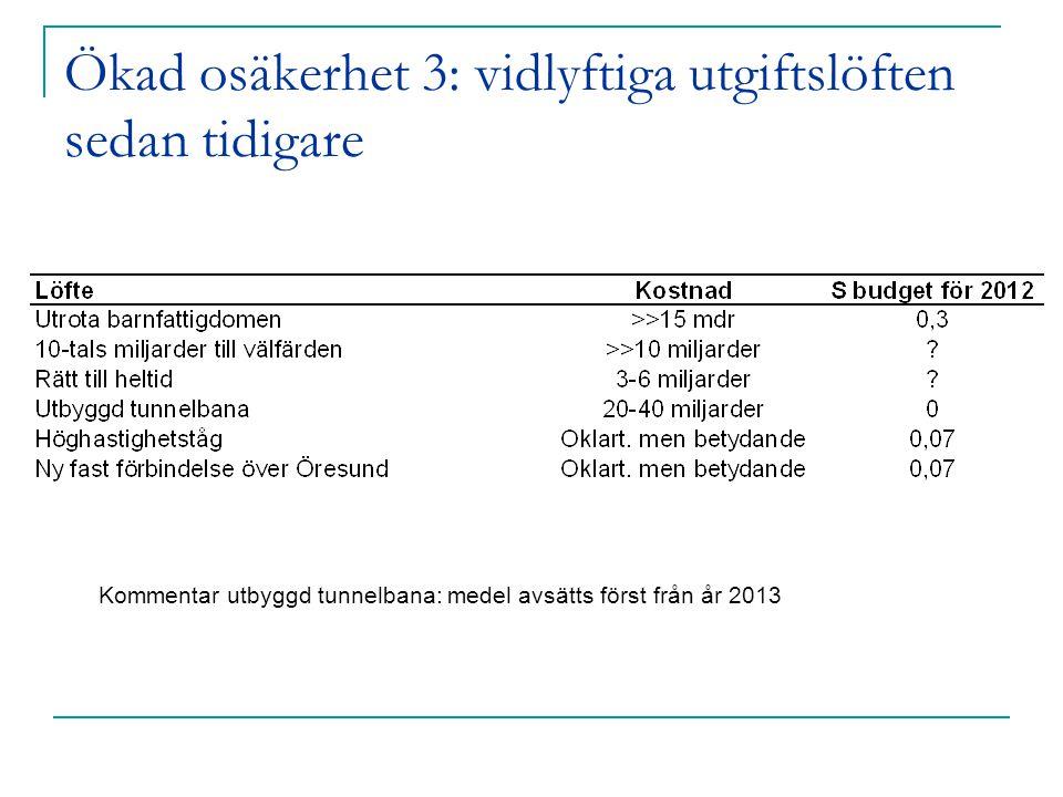 Ökad osäkerhet 3: vidlyftiga utgiftslöften sedan tidigare Kommentar utbyggd tunnelbana: medel avsätts först från år 2013