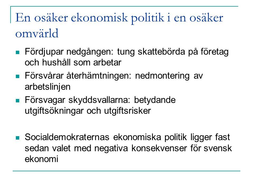 En osäker ekonomisk politik i en osäker omvärld Fördjupar nedgången: tung skattebörda på företag och hushåll som arbetar Försvårar återhämtningen: nedmontering av arbetslinjen Försvagar skyddsvallarna: betydande utgiftsökningar och utgiftsrisker Socialdemokraternas ekonomiska politik ligger fast sedan valet med negativa konsekvenser för svensk ekonomi