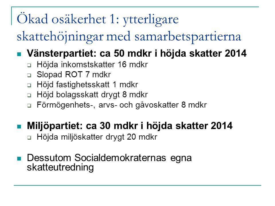 Ökad osäkerhet 1: ytterligare skattehöjningar med samarbetspartierna Vänsterpartiet: ca 50 mdkr i höjda skatter 2014  Höjda inkomstskatter 16 mdkr 