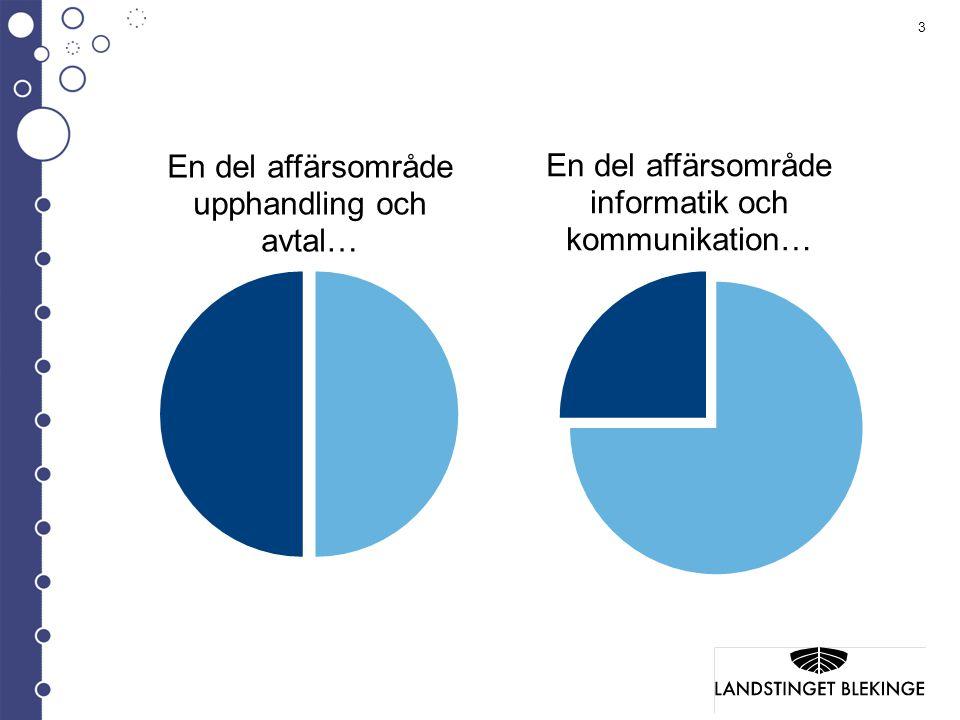 24 Landstingshälsan Fredrik Björklund
