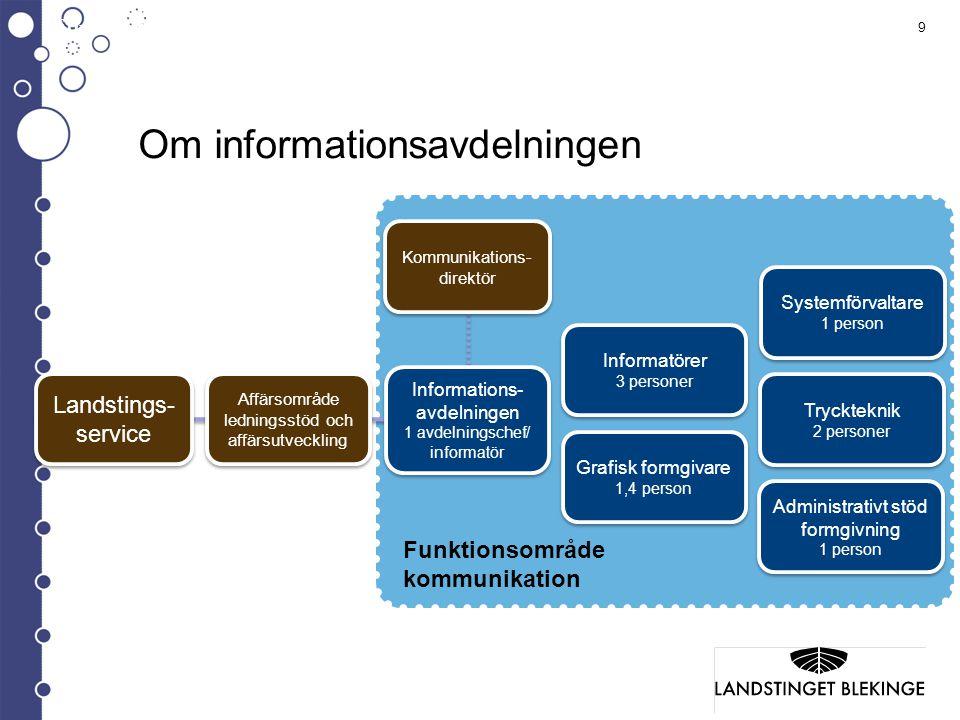 10 Vad gör en informationsavdelning.