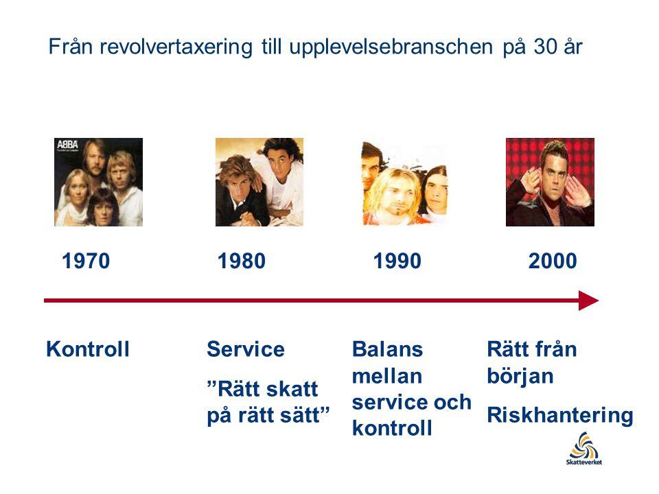 1970199019802000 KontrollService Rätt skatt på rätt sätt Balans mellan service och kontroll Rätt från början Riskhantering Från revolvertaxering till upplevelsebranschen på 30 år