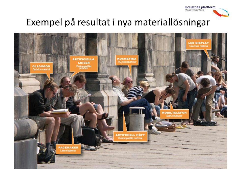 Exempel på resultat i nya materiallösningar