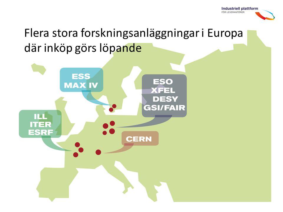 Flera stora forskningsanläggningar i Europa där inköp görs löpande