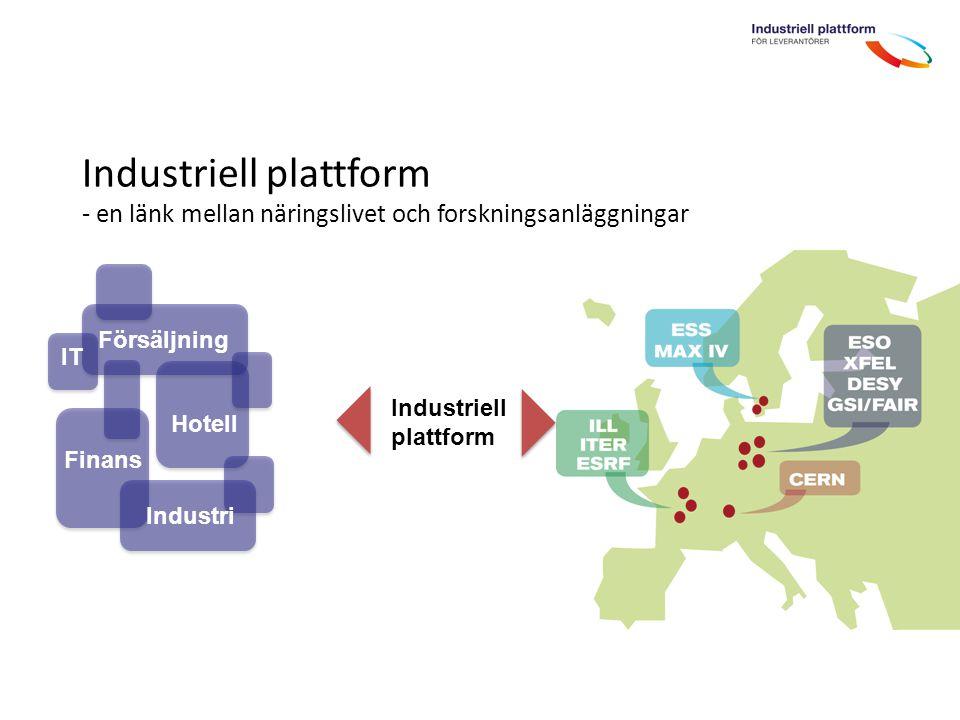 Försäljning Industriell plattform - en länk mellan näringslivet och forskningsanläggningar Industriell plattform IT Hotell Finans Industri