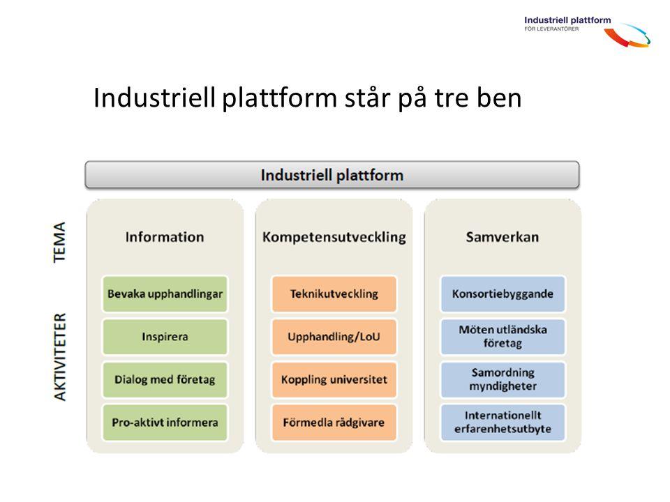 Industriell plattform står på tre ben