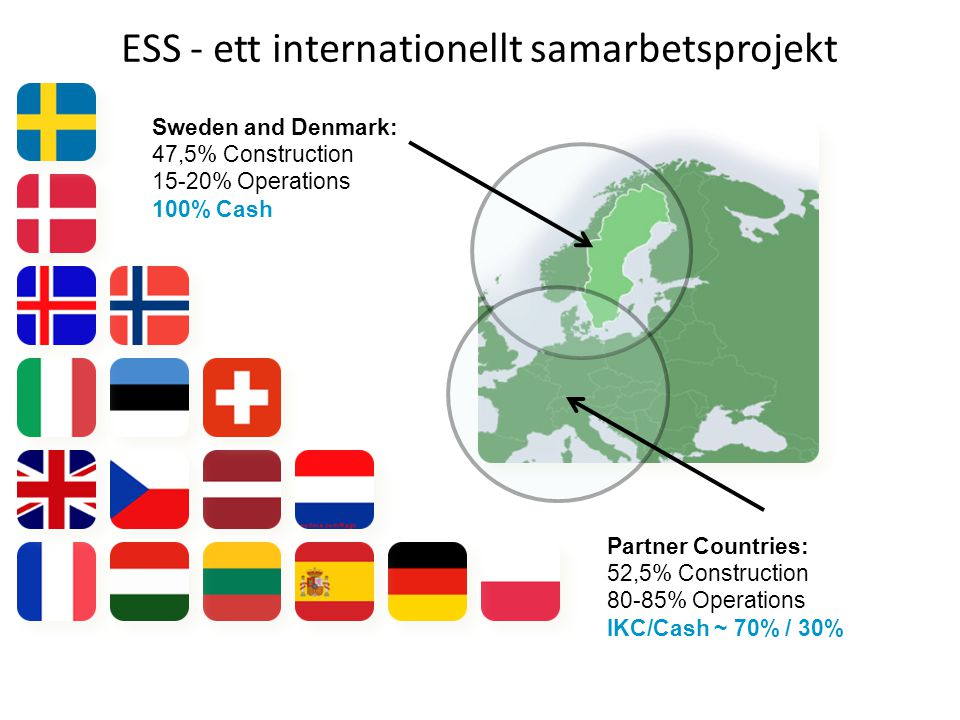 ESS - ett internationellt samarbetsprojekt Sweden and Denmark: 47,5% Construction 15-20% Operations 100% Cash Partner Countries: 52,5% Construction 80-85% Operations IKC/Cash ~ 70% / 30%