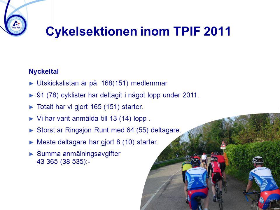 / 2 Cykelsektionen inom TPIF 2011 Security level NN/MMYY Nyckeltal ► Utskickslistan är på 168(151) medlemmar ► 91 (78) cyklister har deltagit i något