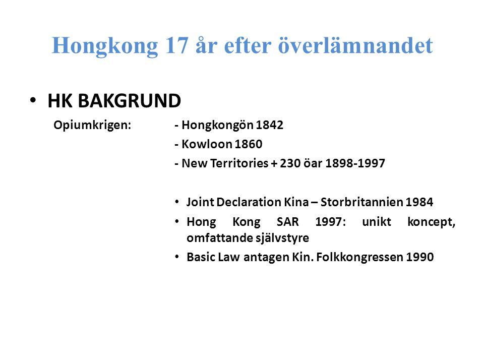 Hongkong 17 år efter överlämnandet HK BAKGRUND Opiumkrigen:- Hongkongön 1842 - Kowloon 1860 - New Territories + 230 öar 1898-1997 Joint Declaration Kina – Storbritannien 1984 Hong Kong SAR 1997: unikt koncept, omfattande självstyre Basic Law antagen Kin.